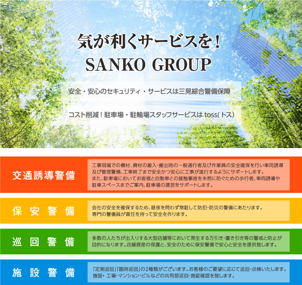SANKO GROUP